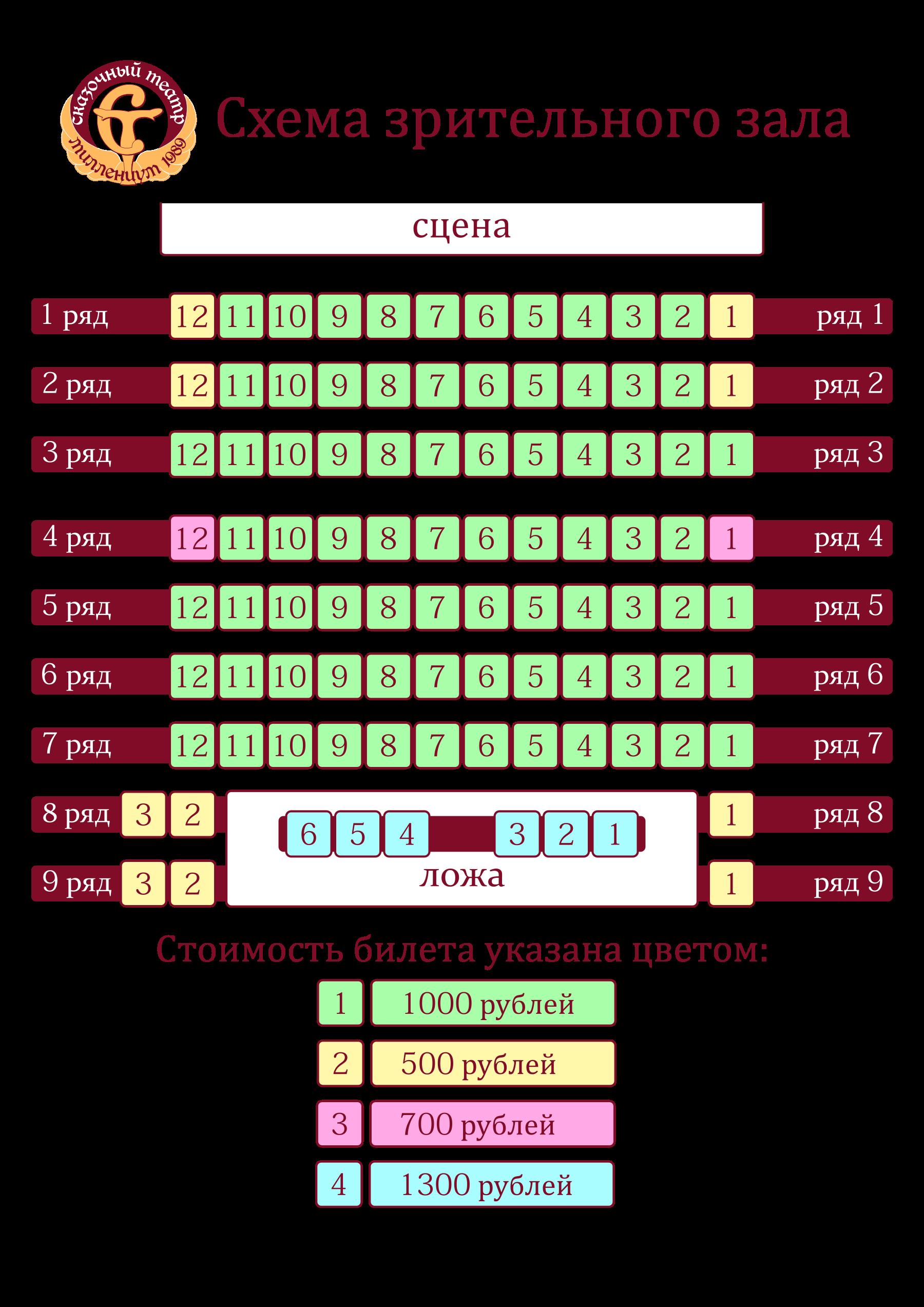 План зрительного зала